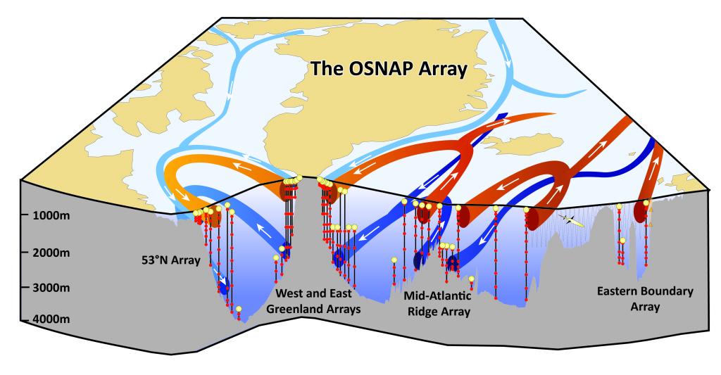 osnap_array_schematic
